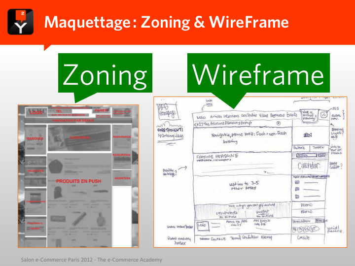 Le maquettage comme outil ergonomique : zoning et wireframe